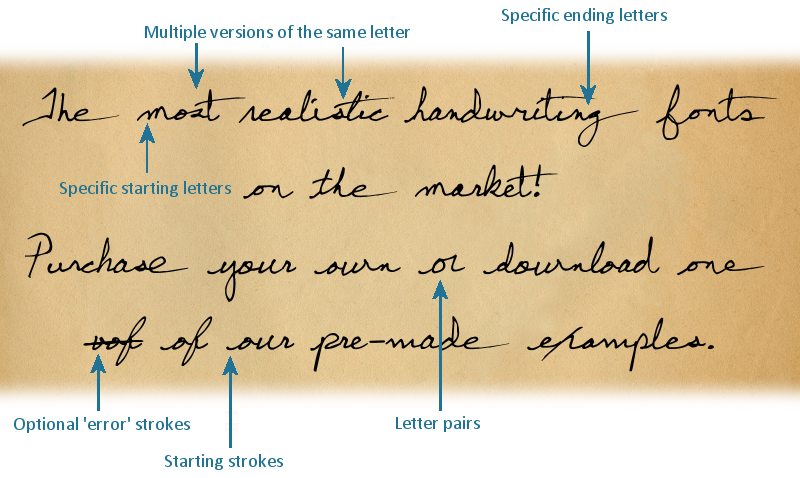 Example of a Premium 'Ultra' handwriting font showing the various features that make it so realistic.